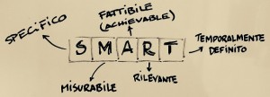 Startup campus - Thinkplace - smart obiettivi goal